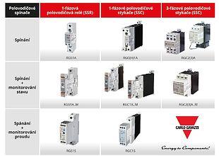Polovodičové spínače s monitorováním stavu a proudu