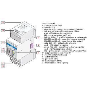 UWP30 - popis